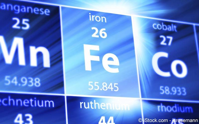 Eisen im Periodensystem